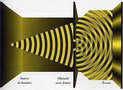 Magicsevice t n for Miroir quantique